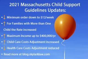 2021 Child Support Guidelines updates